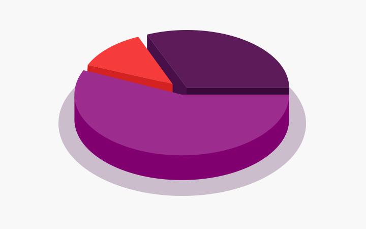 Website Traffic Increase - SEO - Digital Marketing - Hands Digital